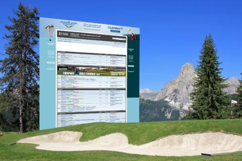 Golftechnic Forum